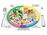 Империал - иконка «питание» в Минеральных Водах
